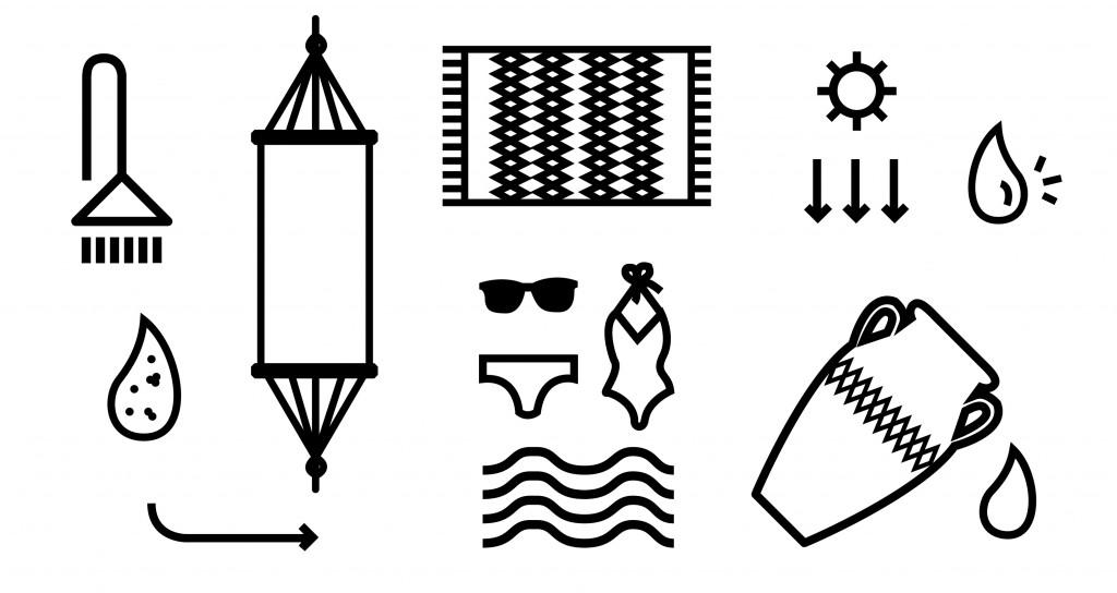 Dessin d'une série de pictogrammes